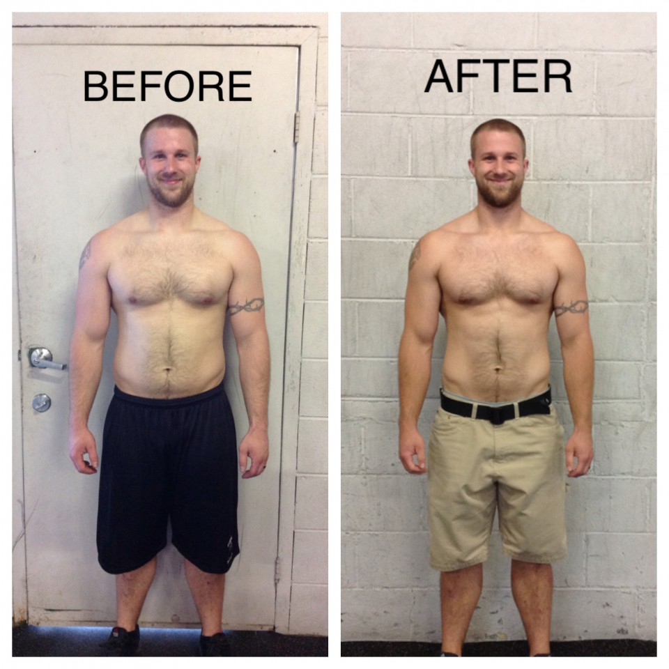 Spring 2015 Nutrition Challenge Results, Before and After ...